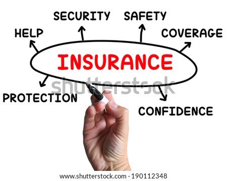 Insurance Diagram Showing Protection Coverage And Security - stock photo