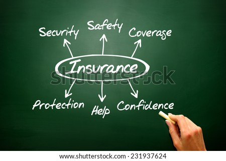 Insurance Diagram Showing Protection Coverage And Security on blackboard, presentation background - stock photo