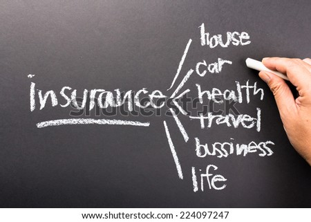 Insurance type concept on chalkboard with hand point at the Car word
