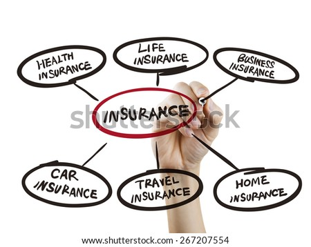 insurance word written by hand on a transparent board - stock photo