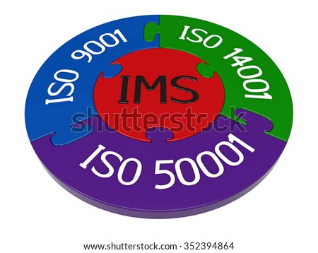 Integrated management system, combination of ISO 9001, ISO 14001 and ISO 50001, 3D render, isolated on white - stock photo