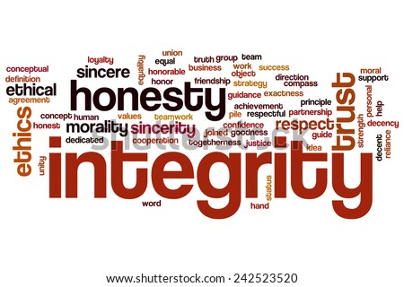 the moral righteousness implied by the word integrity 1 wisdom is the foundation of moral integrity (1:1-3) the proverbs of solomon, son of david dealing, in righteousness, justice, and equity how to be wise (7-16-17.