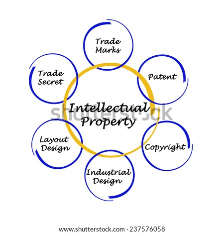 Intellectual Property - stock photo