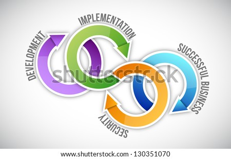 Intellectual property diagram illustration design over white - stock photo