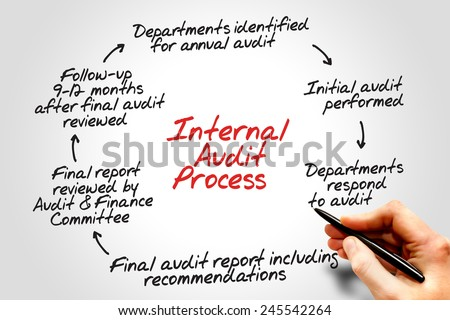 Internal Audit Process flow chart, business concept  - stock photo