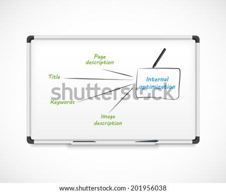 Internal optimization of website's pages (SEO). - stock photo