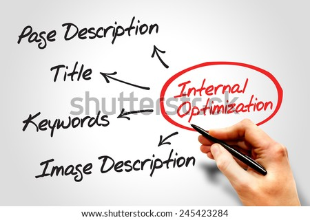 Internal optimization of website's pages (SEO) diagram, business concept - stock photo