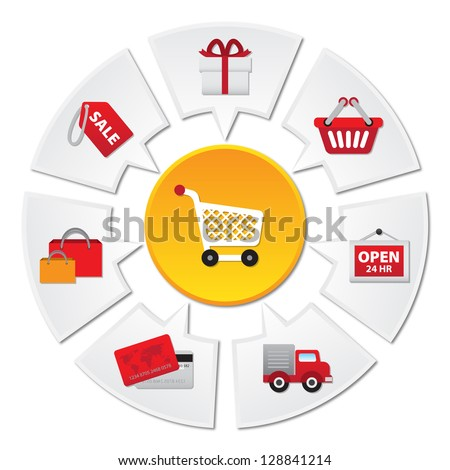 Internet and Online Shopping Concept 02 With E-Commerce Icon - Isolated on White Background - stock photo