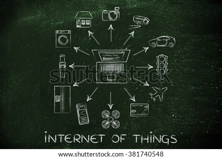internet of things: laptop and connected devices (Please note: credit card intentionally designed with unmatchable shorter than usual number ending in -X) - stock photo