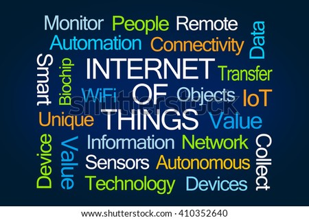 Internet of Things Word Cloud on White Background