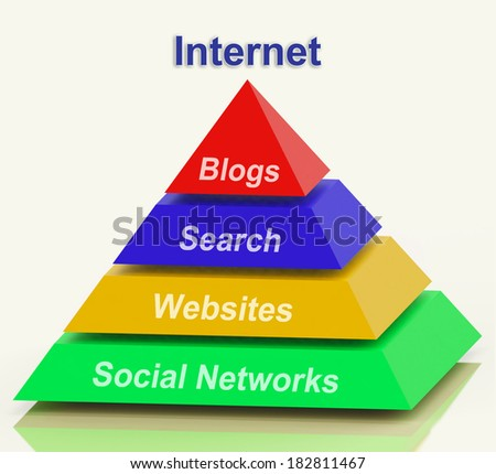 Internet Pyramid Showing Social Networking Websites Blogging And Search Engines
