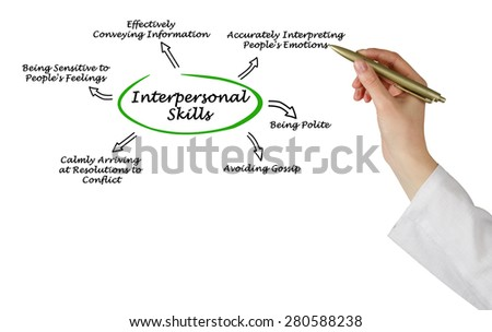 Interpersonal Stock Images, Royalty-Free Images & Vectors ...