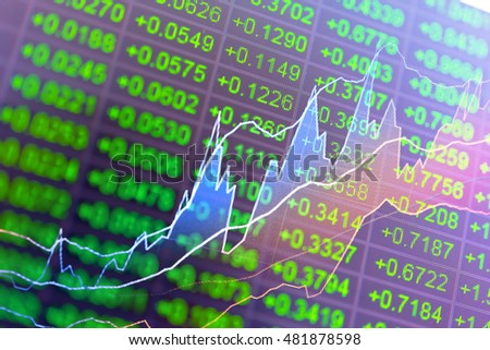 Investment growth concept with price of gold on gold market graph background: Candle stick graph chart of gold market investment trading.