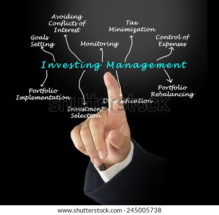 Investment Management - stock photo