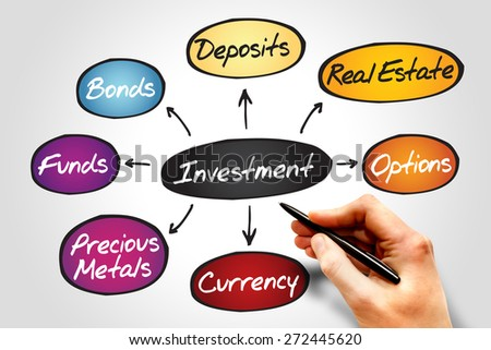Investment mind map diagram, business concept - stock photo