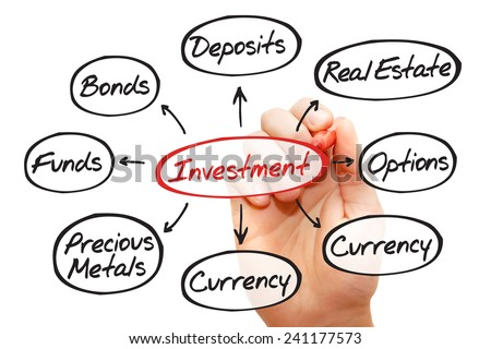 Investment Process Flow Chart Business Concept Stock Photo Royalty