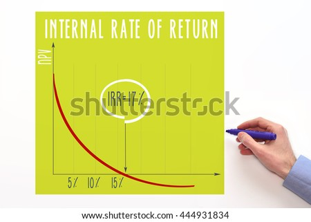 how to calculate stock rate of return