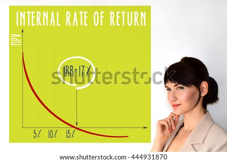 IRR. Internal rate of return. Profitability metric. IRR graph - stock photo