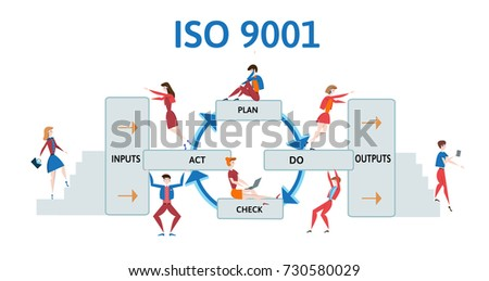 Iso 9001 Quality Management System Process Stock Illustration