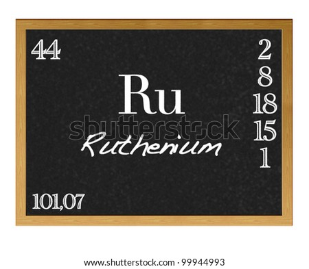 Isolated blackboard with periodic table, Ruthenium.