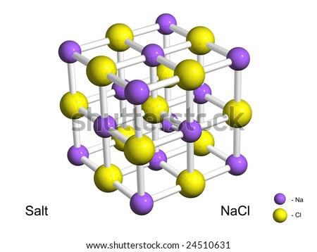 Sodium Model Sodium Chloride Stock ...