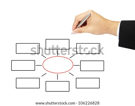 isolated hand drawing brainstorm  chart