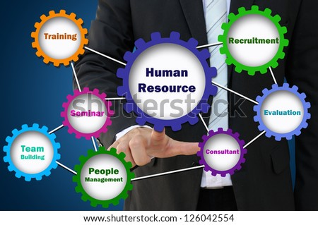 Job and role of human resources present by gear - stock photo