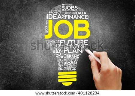 JOB bulb word cloud, business concept on blackboard - stock photo