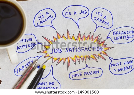 Job satisfaction abstract with coffee and stained tissue paper. - stock photo