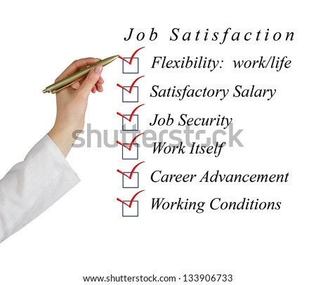 essay for job satisfaction Free essay: job satisfaction do people really like their jobs definitely, everyone knows from the news about dissatisfied workers going on strike or even.