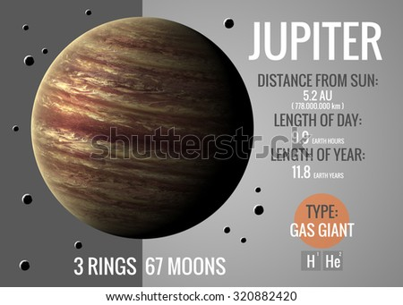 Jupiter - Infographic image presents one of the solar system planet, look and facts. This image elements furnished by NASA. - stock photo