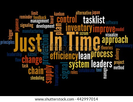 Just In Time, word cloud concept on black background.