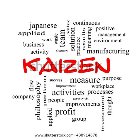Kaizen Word Cloud Concept in red caps with great terms such as improvement, positive, success and more.