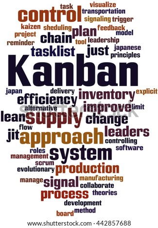 Kanban, word cloud concept on white background