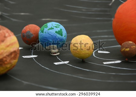 our solar system school project - photo #11