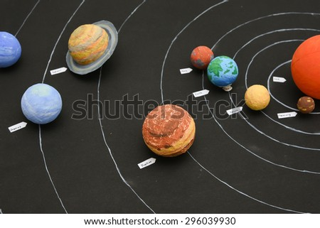 Solar System Models For Kids