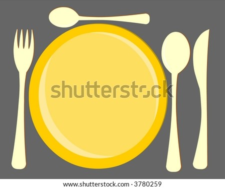 Knife, Fork ,Spoon and plate