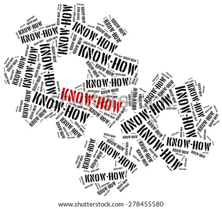 Know-how. Special knowledge required in business. Word cloud illustration.