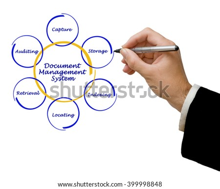 Knowledge Management System - stock photo
