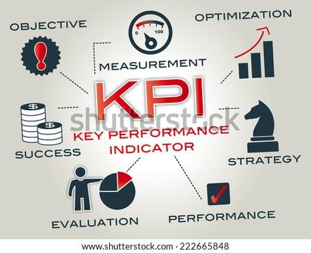 KPI - a performance indicator or key performance indicator is a type of performance measurement - stock photo