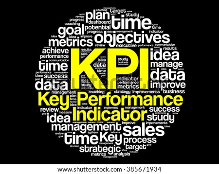 KPI - Key Performance Indicator word cloud, business concept