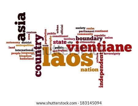 Laos word cloud