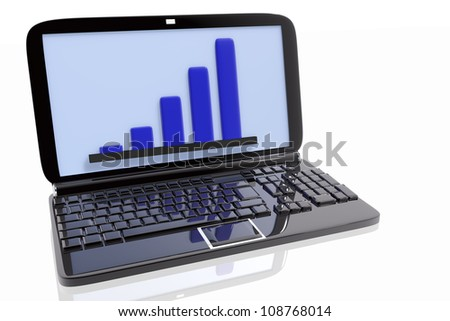 Laptop and graphic of profits