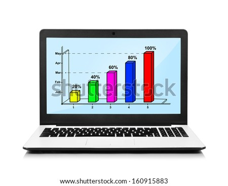 laptop with chart screen on white background