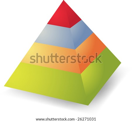 Layered hierarchical pyramid illustration, 3d colored