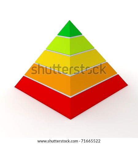 layered pyramid chart with five levels in red, orange, yellow, lemon, green - stock photo