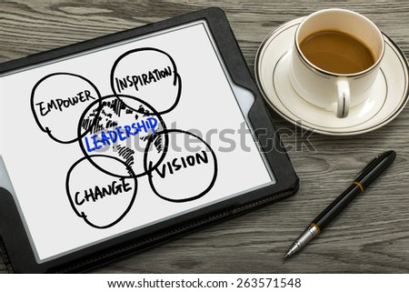 leadership concept diagram hand drawing on tablet pc - stock photo