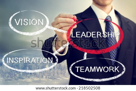 Leadership, Inspiration, Teamwork, Vision with flow chart - stock photo