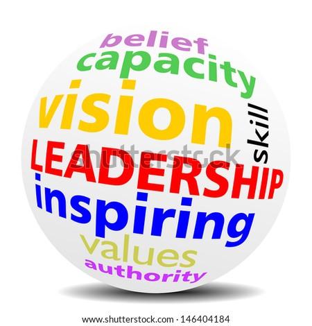 LEADERSHIP - wordcloud - SPHERE - stock photo