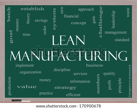 Lean Manufacturing Word Cloud Concept on a Blackboard with great terms such as quality, discipline, concept and more. - stock photo